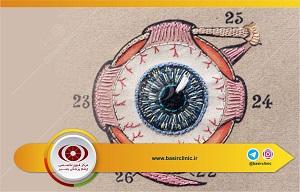 تازههای چشمپزشکی / بررسی اثر پرتوتابی چشمی قبل از جراحی Graves orbitopathy